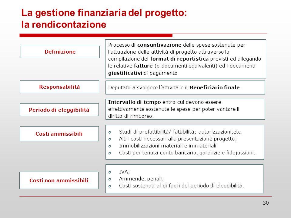 30 Definizione Processo di consuntivazione delle spese sostenute per lattuazione delle attività di progetto attraverso la compilazione dei format di r