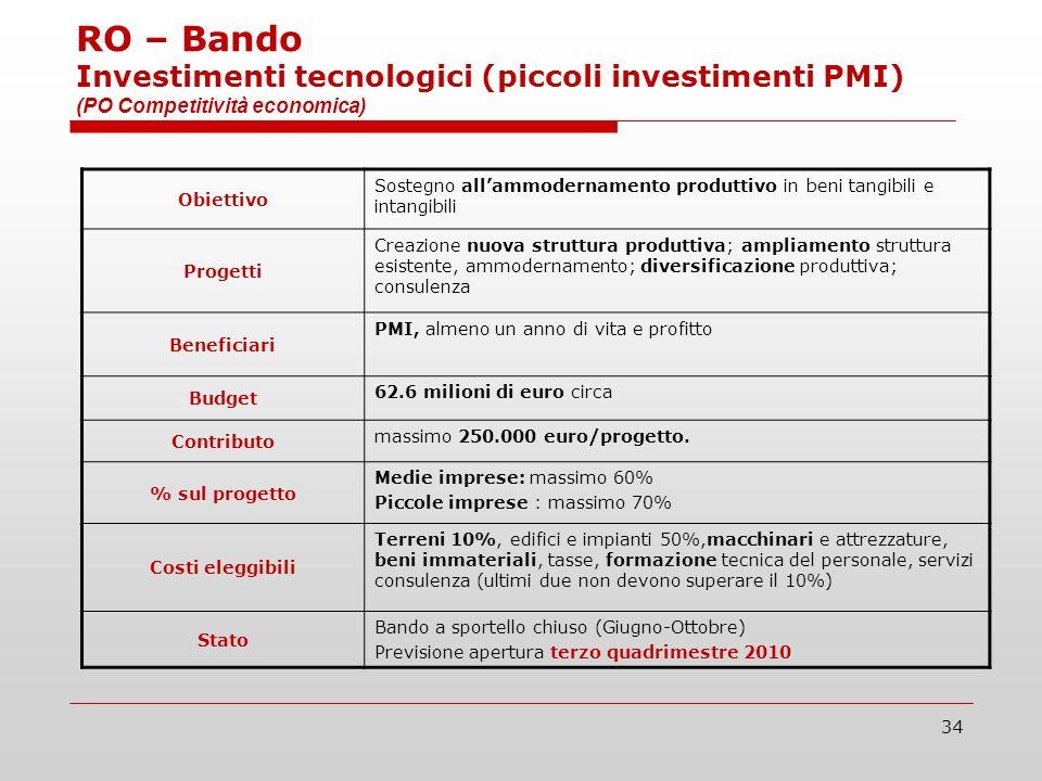 34 RO – Bando Investimenti tecnologici (piccoli investimenti PMI) (PO Competitività economica) Obiettivo Sostegno allammodernamento produttivo in beni tangibili e intangibili Progetti Creazione nuova struttura produttiva; ampliamento struttura esistente, ammodernamento; diversificazione produttiva; consulenza Beneficiari PMI, almeno un anno di vita e profitto Budget 62.6 milioni di euro circa Contributo massimo 250.000 euro/progetto.