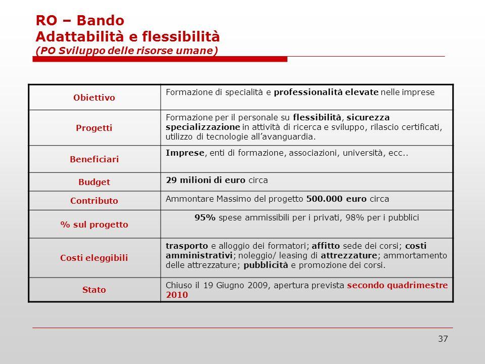 37 RO – Bando Adattabilità e flessibilità (PO Sviluppo delle risorse umane) Obiettivo Formazione di specialità e professionalità elevate nelle imprese