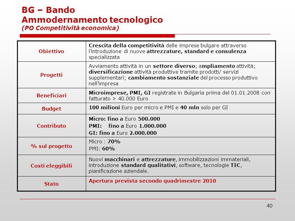 40 BG – Bando Ammodernamento tecnologico (PO Competitività economica) Obiettivo Crescita della competitività delle imprese bulgare attraverso lintrodu