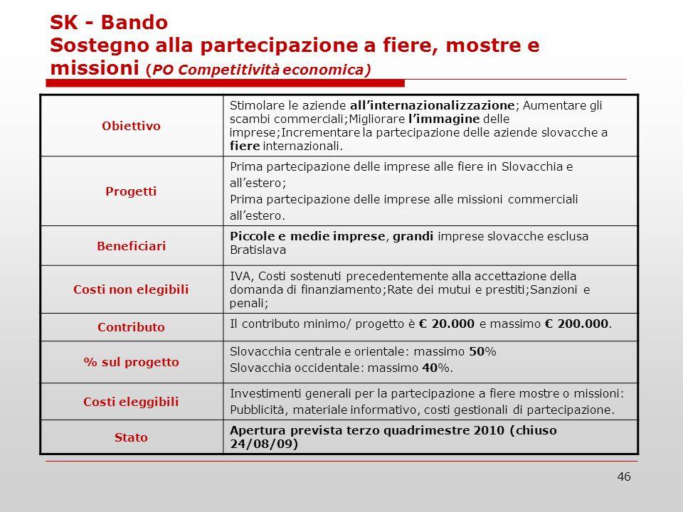 46 SK - Bando Sostegno alla partecipazione a fiere, mostre e missioni (PO Competitività economica) Obiettivo Stimolare le aziende allinternazionalizza