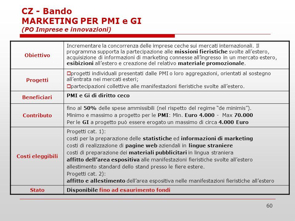 60 Obiettivo Incrementare la concorrenza delle imprese ceche sui mercati internazionali. Il programma supporta la partecipazione alle missioni fierist