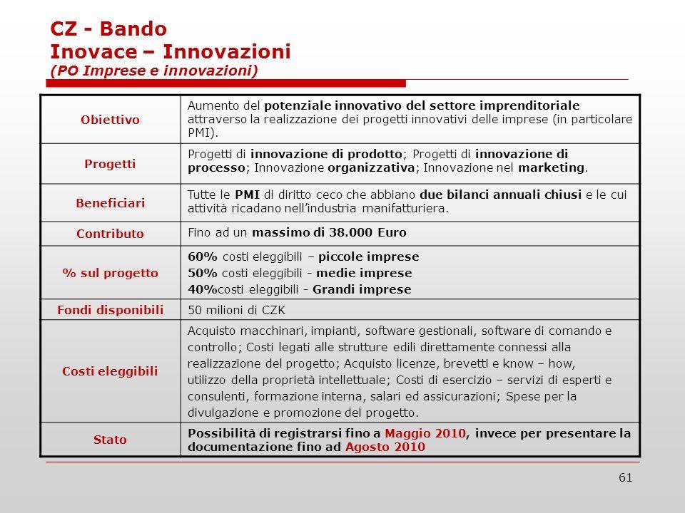 61 CZ - Bando Inovace – Innovazioni (PO Imprese e innovazioni) Obiettivo Aumento del potenziale innovativo del settore imprenditoriale attraverso la realizzazione dei progetti innovativi delle imprese (in particolare PMI).