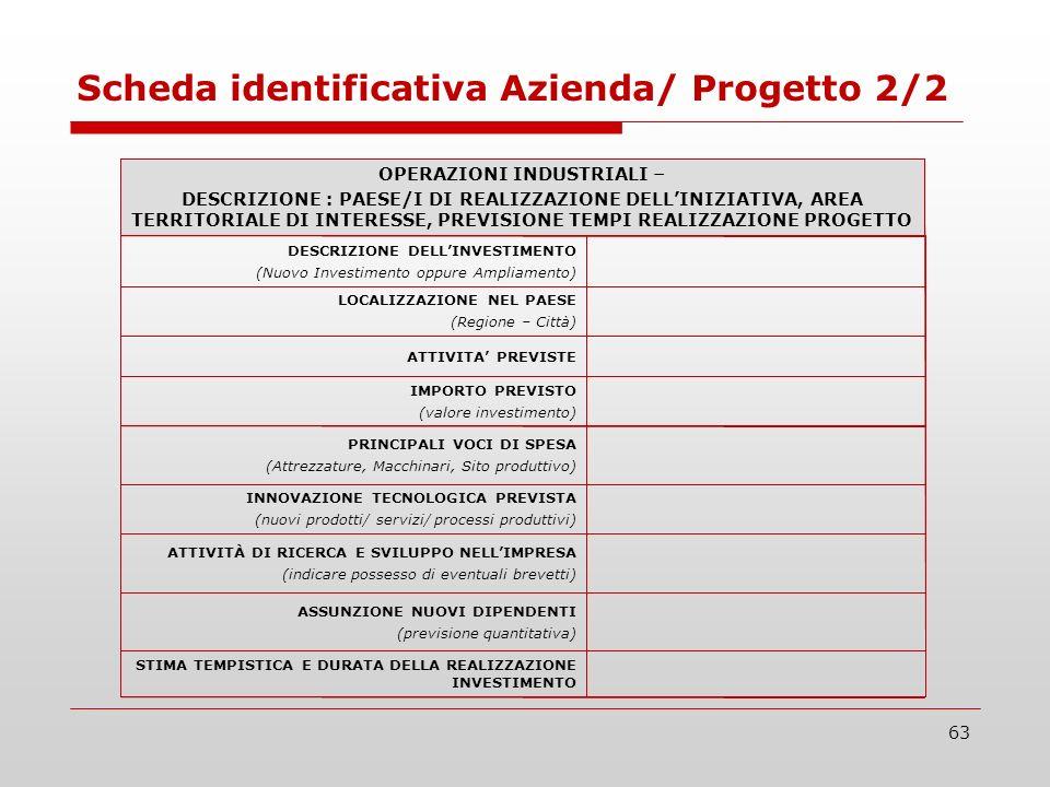 63 ATTIVITÀ DI RICERCA E SVILUPPO NELLIMPRESA (indicare possesso di eventuali brevetti) ASSUNZIONE NUOVI DIPENDENTI (previsione quantitativa) PRINCIPALI VOCI DI SPESA (Attrezzature, Macchinari, Sito produttivo) INNOVAZIONE TECNOLOGICA PREVISTA (nuovi prodotti/ servizi/ processi produttivi) STIMA TEMPISTICA E DURATA DELLA REALIZZAZIONE INVESTIMENTO IMPORTO PREVISTO (valore investimento) ATTIVITA PREVISTE LOCALIZZAZIONE NEL PAESE (Regione – Città) DESCRIZIONE DELLINVESTIMENTO (Nuovo Investimento oppure Ampliamento) OPERAZIONI INDUSTRIALI – DESCRIZIONE : PAESE/I DI REALIZZAZIONE DELLINIZIATIVA, AREA TERRITORIALE DI INTERESSE, PREVISIONE TEMPI REALIZZAZIONE PROGETTO Scheda identificativa Azienda/ Progetto 2/2