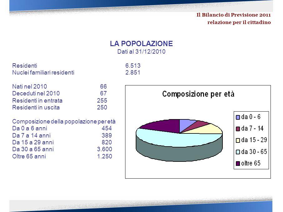 IL BILANCIO 2011 Le difficoltà di bilancio per il Comune di Calci derivano esclusivamente dalla esiguità dei trasferimenti dello Stato e da un Patto di stabilità interno scellerato, che impone anche ai Comuni che hanno liquidità di non poterla spendere.