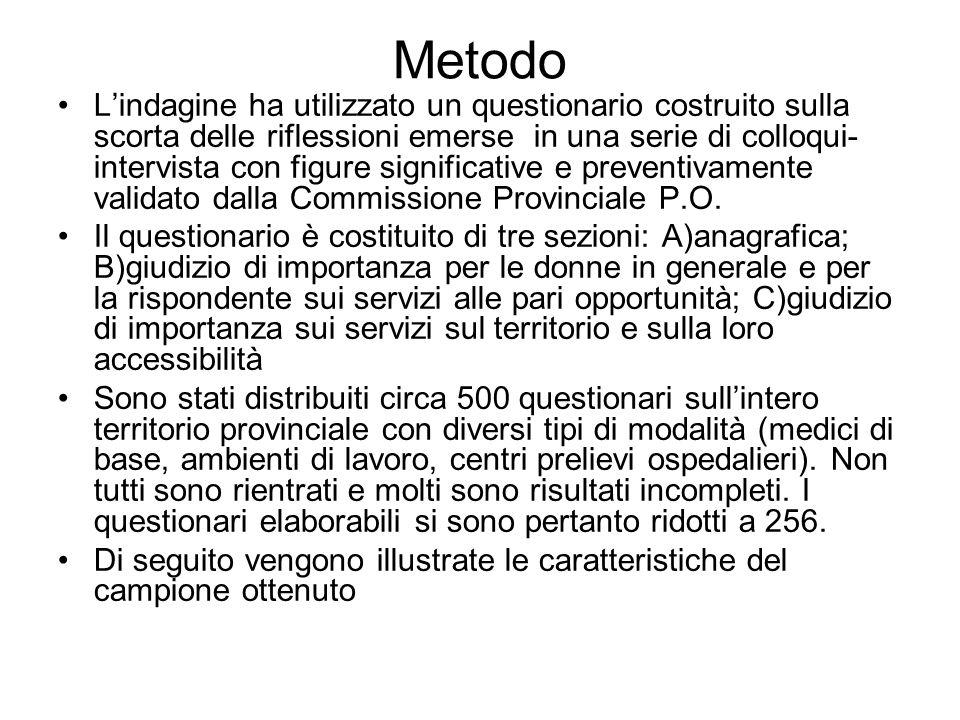 Metodo Lindagine ha utilizzato un questionario costruito sulla scorta delle riflessioni emerse in una serie di colloqui- intervista con figure signifi