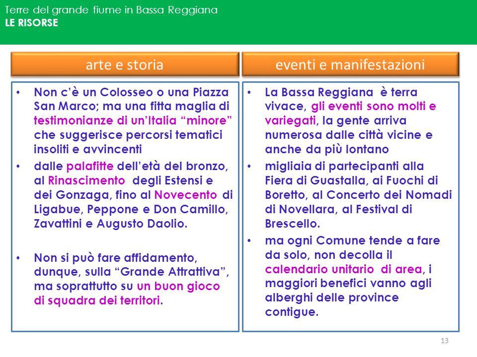 Terre del grande fiume in Bassa Reggiana LE RISORSE arte e storia Non cè un Colosseo o una Piazza San Marco; ma una fitta maglia di testimonianze di u