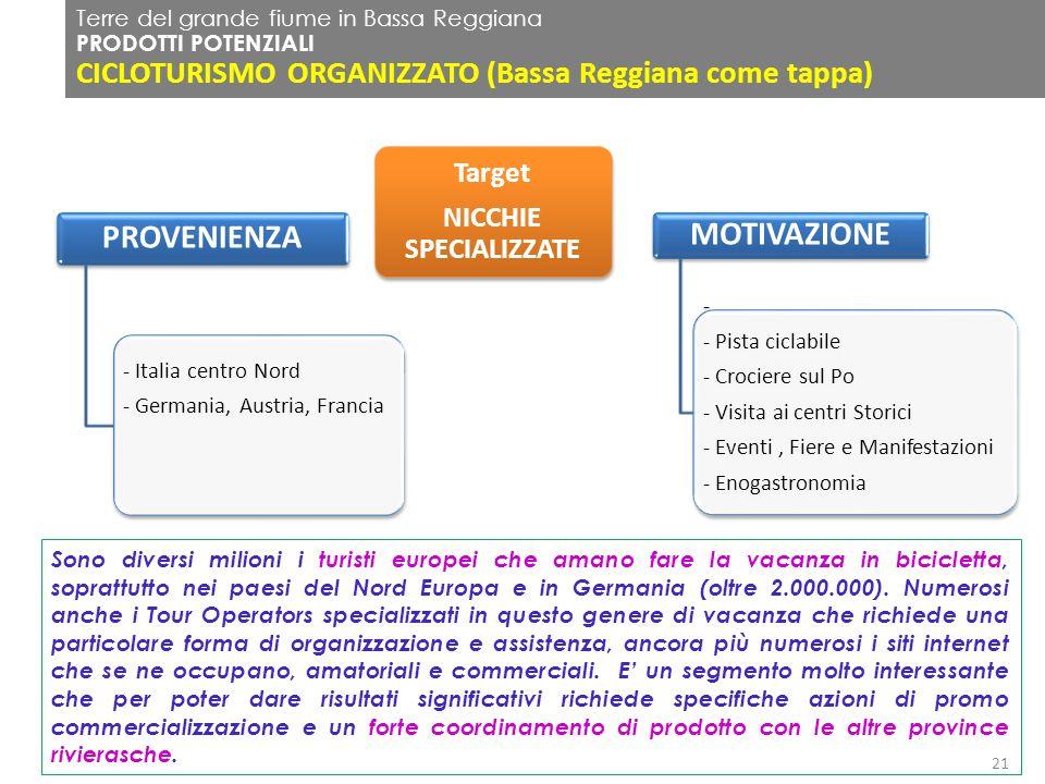Target NICCHIE SPECIALIZZATE PROVENIENZA - Italia centro Nord - Germania, Austria, Francia MOTIVAZIONE - - Pista ciclabile - Crociere sul Po - Visita