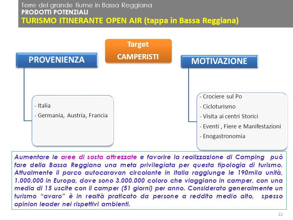 Target CAMPERISTI PROVENIENZA - Italia - Germania, Austria, Francia MOTIVAZIONE - Crociere sul Po - Cicloturismo - Visita ai centri Storici - Eventi,