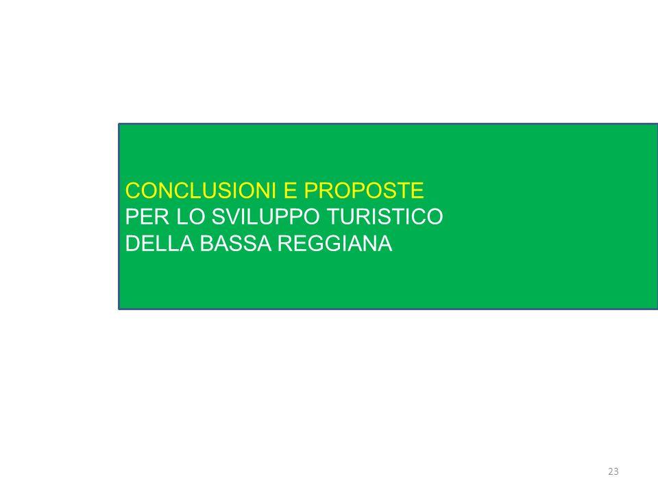 CONCLUSIONI E PROPOSTE PER LO SVILUPPO TURISTICO DELLA BASSA REGGIANA 23