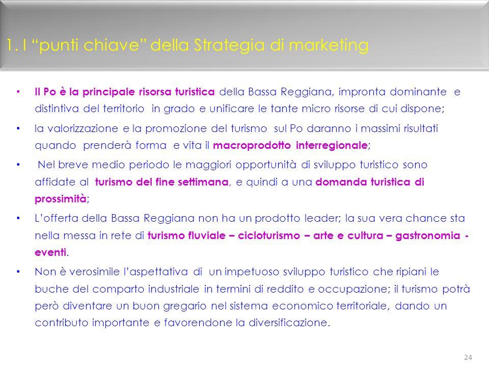 1. I punti chiave della Strategia di marketing Il Po è la principale risorsa turistica della Bassa Reggiana, impronta dominante e distintiva del terri