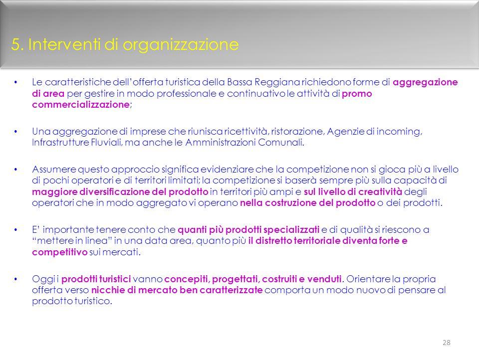 5. Interventi di organizzazione Le caratteristiche dellofferta turistica della Bassa Reggiana richiedono forme di aggregazione di area per gestire in