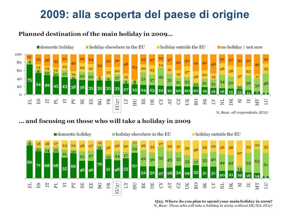 e le tendenze qualitative dei prossimi anni ……… Forte attenzione al budget di spesa …… particolare attenzione alla qualità …..