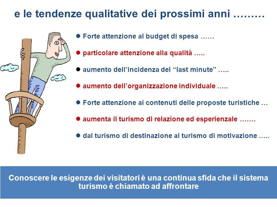 e le tendenze qualitative dei prossimi anni ……… Forte attenzione al budget di spesa …… particolare attenzione alla qualità ….. aumento dellincidenza d