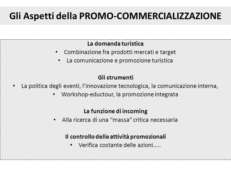 Gli Aspetti della PROMO-COMMERCIALIZZAZIONE La domanda turistica Combinazione fra prodotti mercati e target La comunicazione e promozione turistica Gl