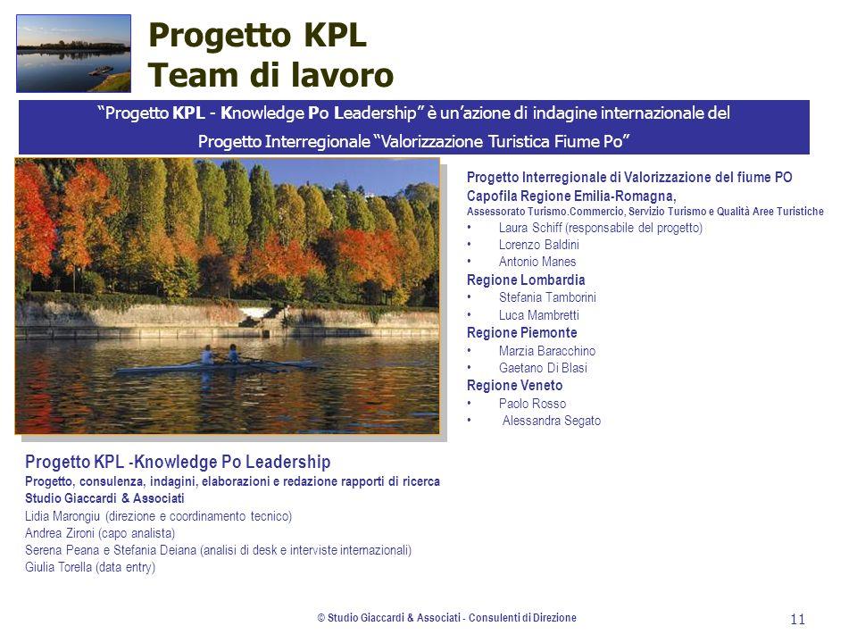 © Studio Giaccardi & Associati - Consulenti di Direzione 11 Progetto KPL Team di lavoro Progetto Interregionale di Valorizzazione del fiume PO Capofil