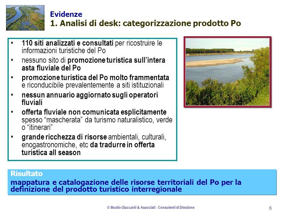 © Studio Giaccardi & Associati - Consulenti di Direzione 6 Evidenze 1. Analisi di desk: categorizzazione prodotto Po 110 siti analizzati e consultati