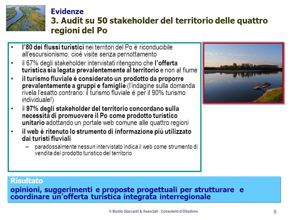 © Studio Giaccardi & Associati - Consulenti di Direzione 8 Evidenze 3. Audit su 50 stakeholder del territorio delle quattro regioni del Po l80 dei flu