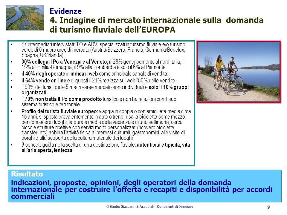 © Studio Giaccardi & Associati - Consulenti di Direzione 9 Evidenze 4. Indagine di mercato internazionale sulla domanda di turismo fluviale dellEUROPA