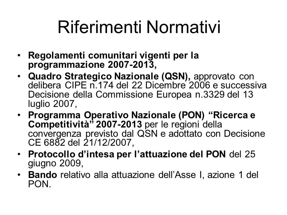 Riferimenti Normativi Regolamenti comunitari vigenti per la programmazione 2007-2013, Quadro Strategico Nazionale (QSN), approvato con delibera CIPE n.174 del 22 Dicembre 2006 e successiva Decisione della Commissione Europea n.3329 del 13 luglio 2007, Programma Operativo Nazionale (PON) Ricerca e Competitività 2007-2013 per le regioni della convergenza previsto dal QSN e adottato con Decisione CE 6882 del 21/12/2007, Protocollo dintesa per lattuazione del PON del 25 giugno 2009, Bando relativo alla attuazione dellAsse I, azione 1 del PON.
