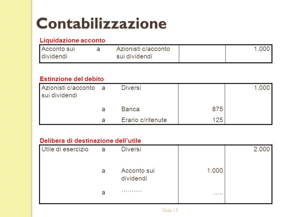 Slide 13 Contabilizzazione Liquidazione acconto Estinzione del debito Delibera di destinazione dellutile Acconto sui dividendi aAzionisti c/acconto su