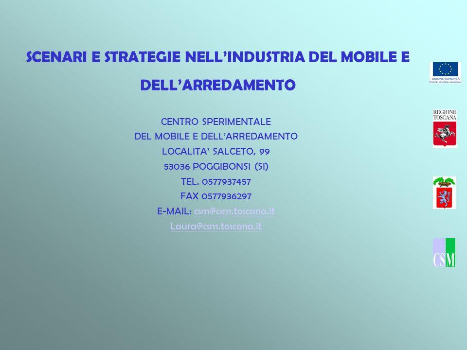 CENTRO SPERIMENTALE DEL MOBILE E DELLARREDAMENTO LOCALITA SALCETO, 99 53036 POGGIBONSI (SI) TEL. 0577937457 FAX 0577936297 E-MAIL: csm@csm.toscana.itc
