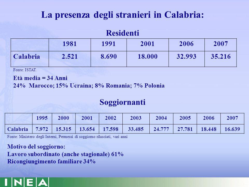 Gli stranieri e il lavoro in Calabria 200020012002200320042005 Agricoltura38,842,738,151,431,896,6 Industria42,164,824,550,340,669,4 Altre attività14,415,319,078,029,257,8 Non classificati4,41,05,14,16,59,9 Incidenza % stranieri extracomunitari iscritti ed avviati per settore di attività in Calabria Fonte: Centri per lImpiego AgricolturaIndustriaCostruzioniCommercioAlberghiServiziTotale Calabria3.5023.3393.3943.5752.4707.17423.454 %15,014,214,415,310,530,6100,0 Fonte: Dossier Statistico Immigrazione, Caritas/ Migrantes Stranieri extracomunitari occupati per settore di attività in Calabria.