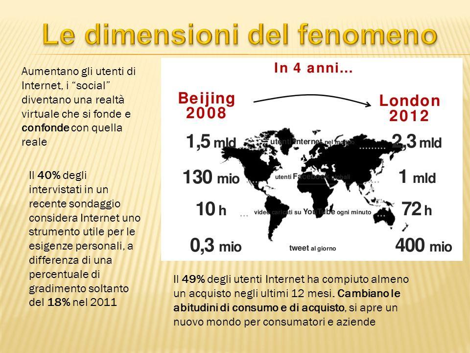 Banner Newsletter/E mail Sponsorizzazione Keywords advertising Oltre 300 milioni di Euro di investimenti sul www Costi di pubblicità inferiore rispetto ad altri media E impossibile per unazienda non far parte del mondo internet