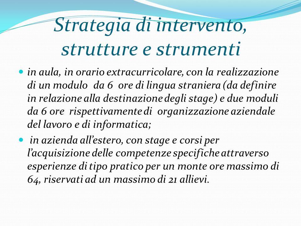 Strategia di intervento, strutture e strumenti in aula, in orario extracurricolare, con la realizzazione di un modulo da 6 ore di lingua straniera (da