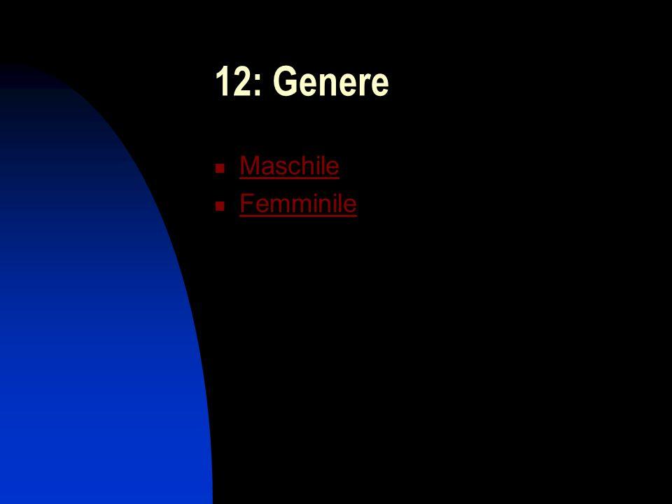 13: Età 0-5 5-9 10-13 14-16 17-24 25-35 36-45 46-55 56-65 +65