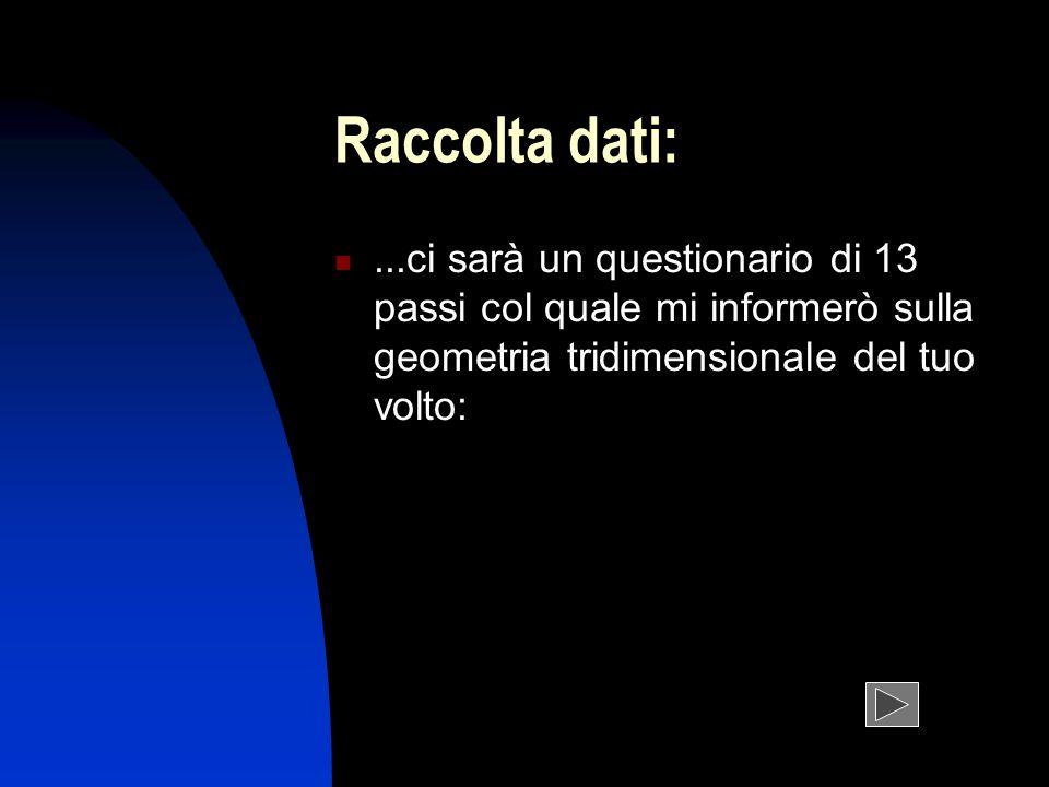 1: Colore dei Capelli Castani Biondi Neri Rossi