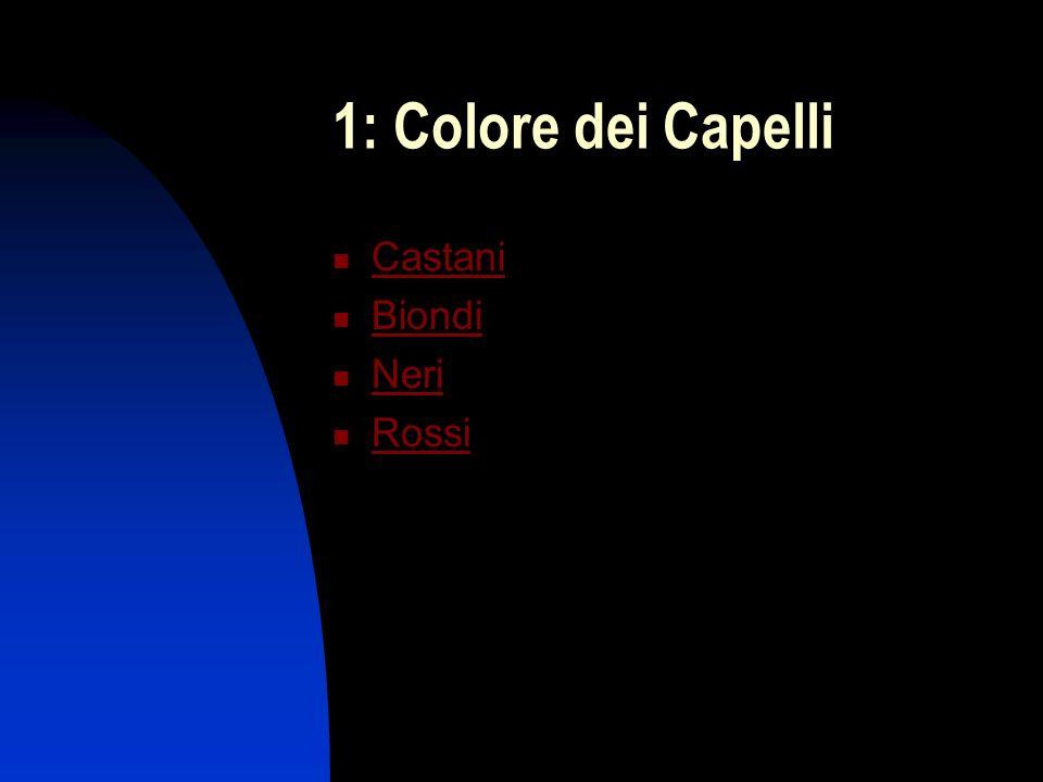 2: Tipo di Capelli Ricci Lisci Calvo