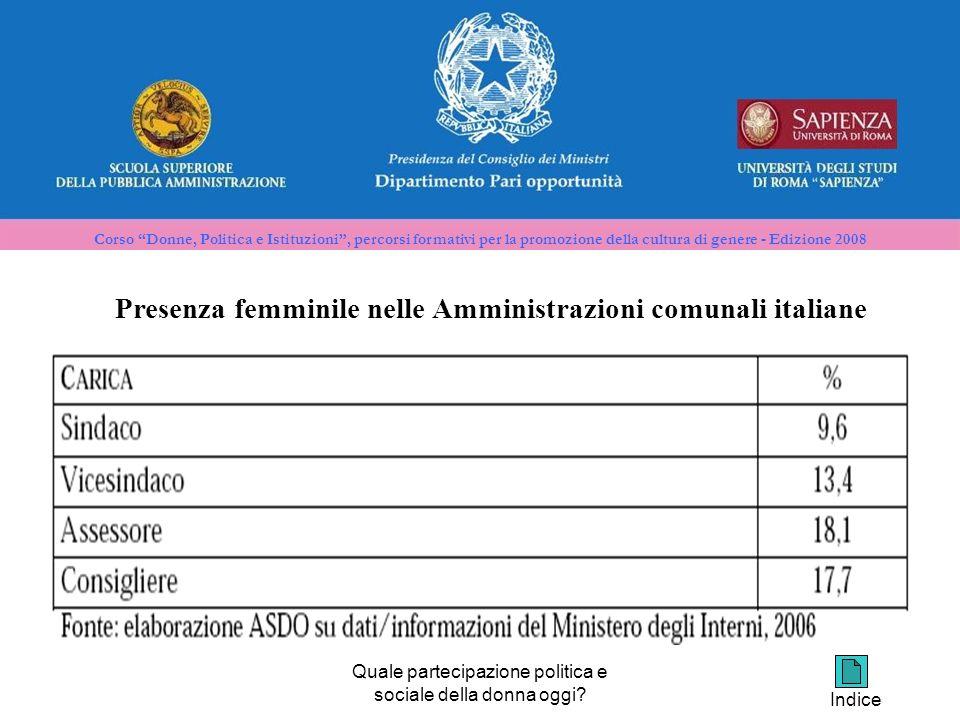 Corso Donne, Politica e Istituzioni, percorsi formativi per la promozione della cultura di genere - Edizione 2008 Quale partecipazione politica e sociale della donna oggi.