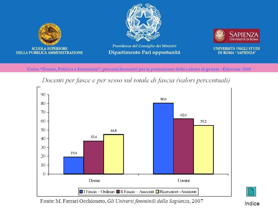 Corso Donne, Politica e Istituzioni, percorsi formativi per la promozione della cultura di genere - Edizione 2008 Fonte: M.