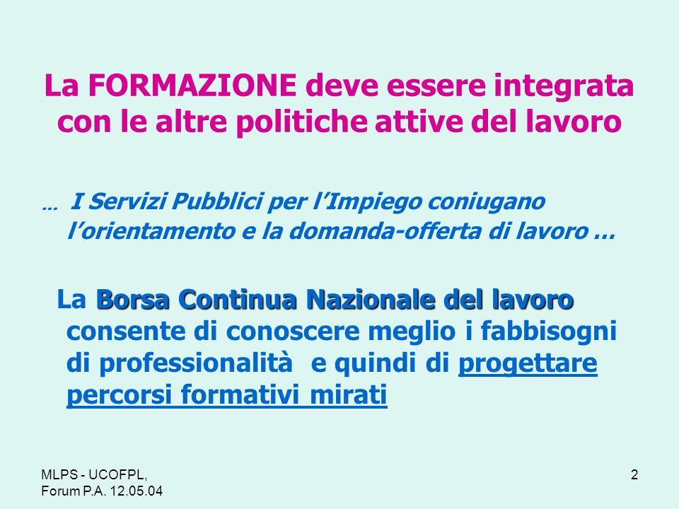 MLPS - UCOFPL, Forum P.A.12.05.04 13 Come costruire il Libretto formativo.