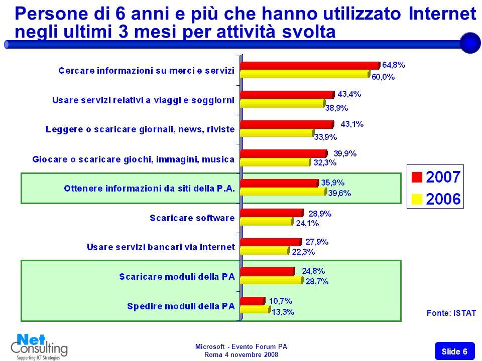 Microsoft - Evento Forum PA Roma 4 novembre 2008 Slide 6 Persone di 6 anni e più che hanno utilizzato Internet negli ultimi 3 mesi per attività svolta Fonte: ISTAT