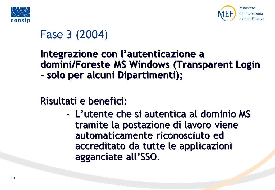 10 Fase 3 (2004) Integrazione con lautenticazione a domini/Foreste MS Windows (Transparent Login - solo per alcuni Dipartimenti); Risultati e benefici: –Lutente che si autentica al dominio MS tramite la postazione di lavoro viene automaticamente riconosciuto ed accreditato da tutte le applicazioni agganciate allSSO.