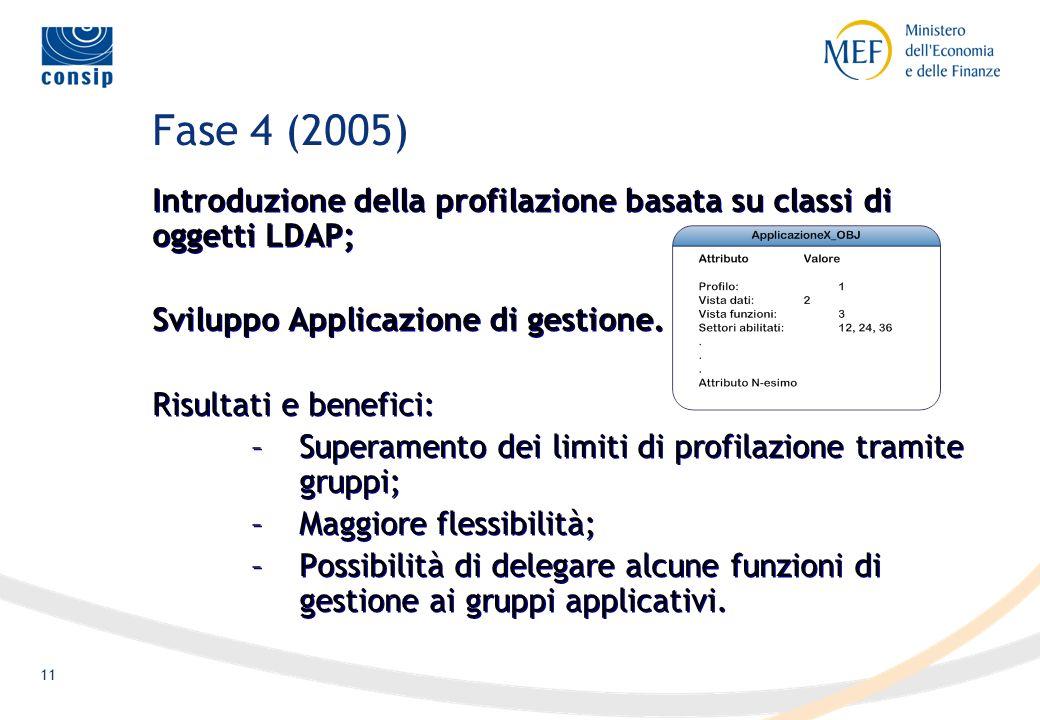 11 Fase 4 (2005) Introduzione della profilazione basata su classi di oggetti LDAP; Sviluppo Applicazione di gestione.