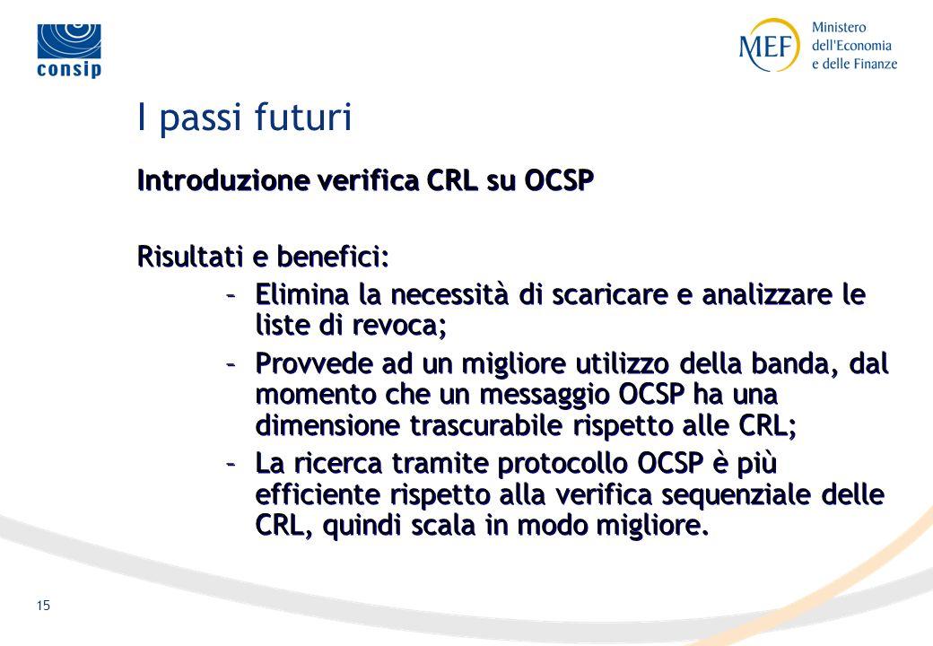 15 I passi futuri Introduzione verifica CRL su OCSP Risultati e benefici: –Elimina la necessità di scaricare e analizzare le liste di revoca; –Provvede ad un migliore utilizzo della banda, dal momento che un messaggio OCSP ha una dimensione trascurabile rispetto alle CRL; –La ricerca tramite protocollo OCSP è più efficiente rispetto alla verifica sequenziale delle CRL, quindi scala in modo migliore.