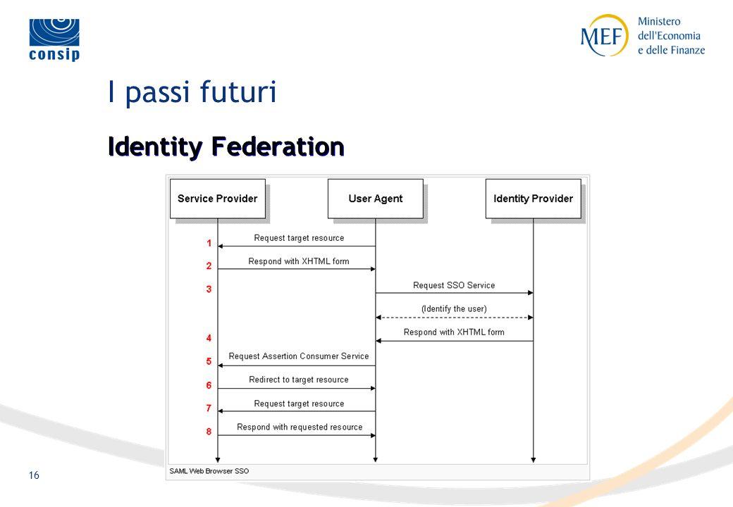 16 I passi futuri Identity Federation