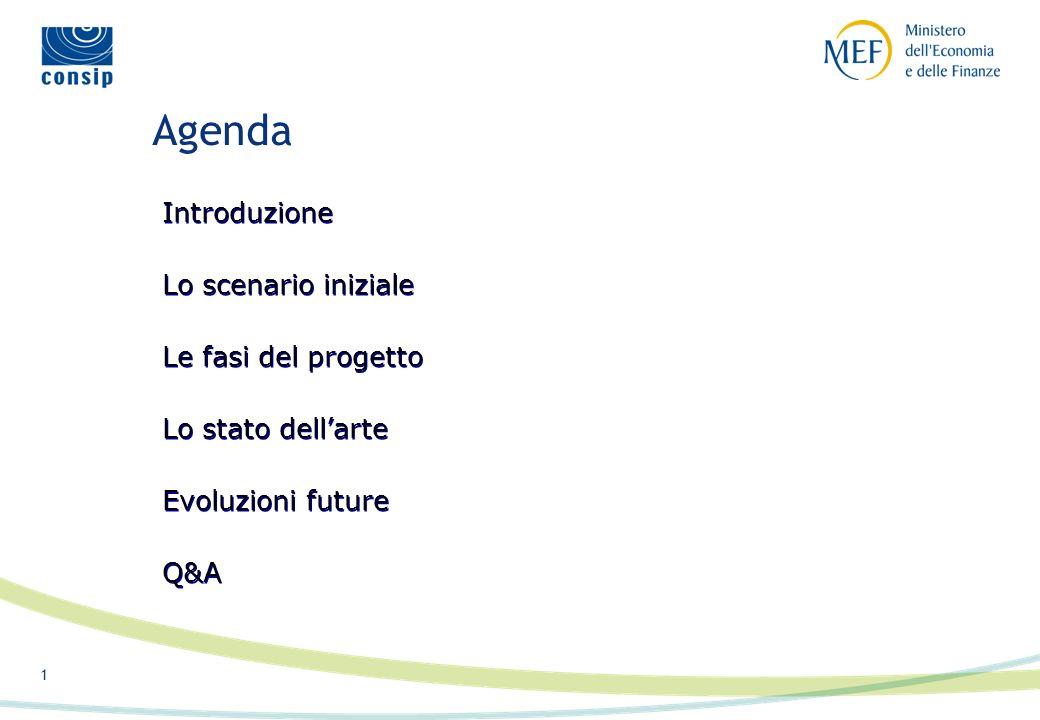 1 Agenda Introduzione Lo scenario iniziale Le fasi del progetto Lo stato dellarte Evoluzioni future Q&A Introduzione Lo scenario iniziale Le fasi del progetto Lo stato dellarte Evoluzioni future Q&A