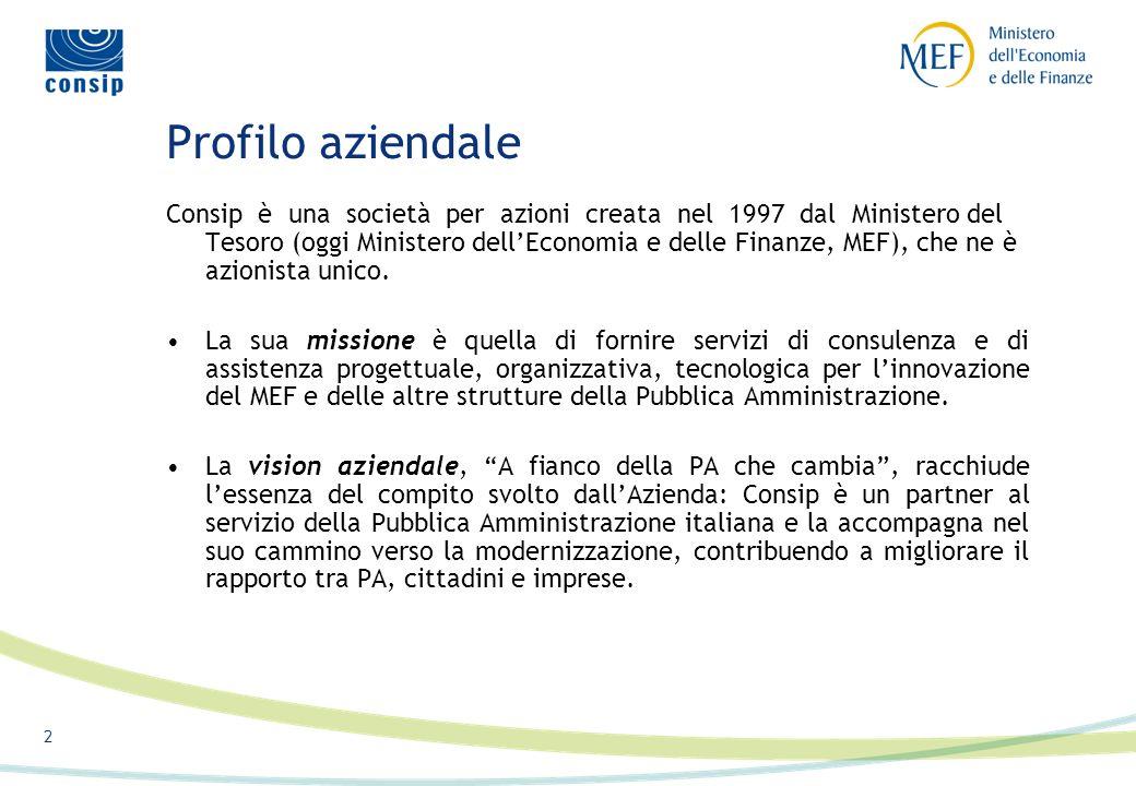2 Consip è una società per azioni creata nel 1997 dal Ministero del Tesoro (oggi Ministero dellEconomia e delle Finanze, MEF), che ne è azionista unico.