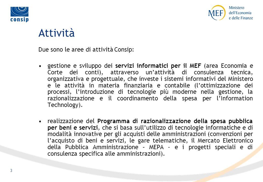 4 Metodo Consip offre servizi di consulenza e progettazione.