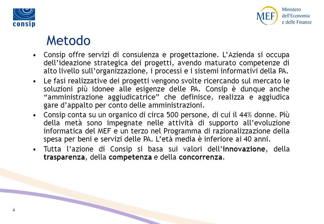 5 Scenario iniziale ed esigenze Nel 2000 non esistevano repository utente centralizzati; Le applicazioni avevano solo utenti interni al MEF; Poche applicazioni Web based; Ambiente tecnologico estremamente eterogeneo.