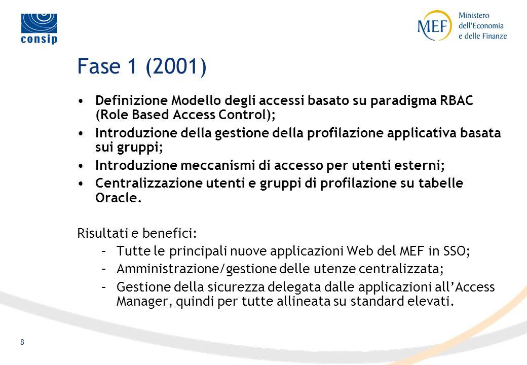 9 Fase 2 (2003) Introduzione server LDAP per il repository utente; Risultati e benefici: –Piattaforma aperta, standard di mercato; –Apertura verso soluzioni basate su prodotti proprietari.