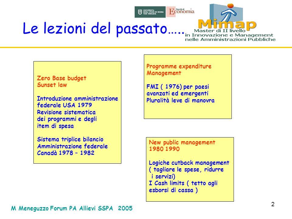 2 Le lezioni del passato….. Programme expenditure Management FMI ( 1976) per paesi avanzati ed emergenti Pluralità leve di manovra Zero Base budget Su
