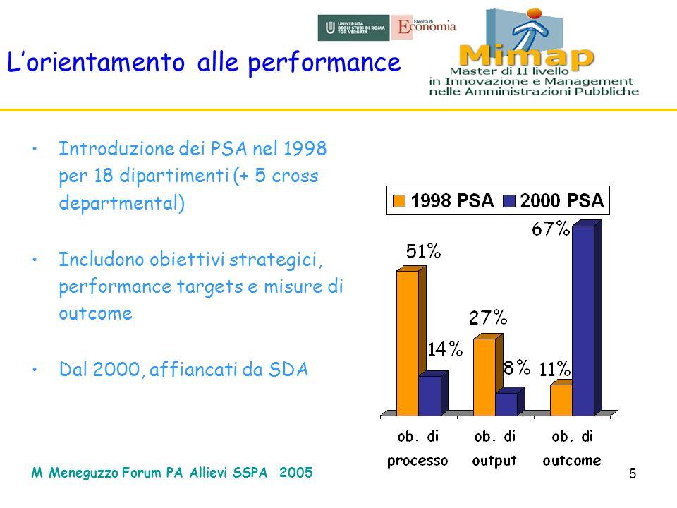 5 Lorientamento alle performance Introduzione dei PSA nel 1998 per 18 dipartimenti (+ 5 cross departmental) Includono obiettivi strategici, performance targets e misure di outcome Dal 2000, affiancati da SDA M Meneguzzo Forum PA Allievi SSPA 2005