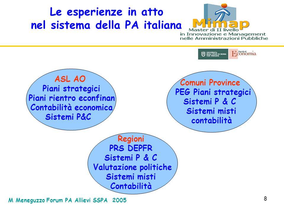8 Le esperienze in atto nel sistema della PA italiana Regioni PRS DEPFR Sistemi P & C Valutazione politiche Sistemi misti Contabilità Comuni Province