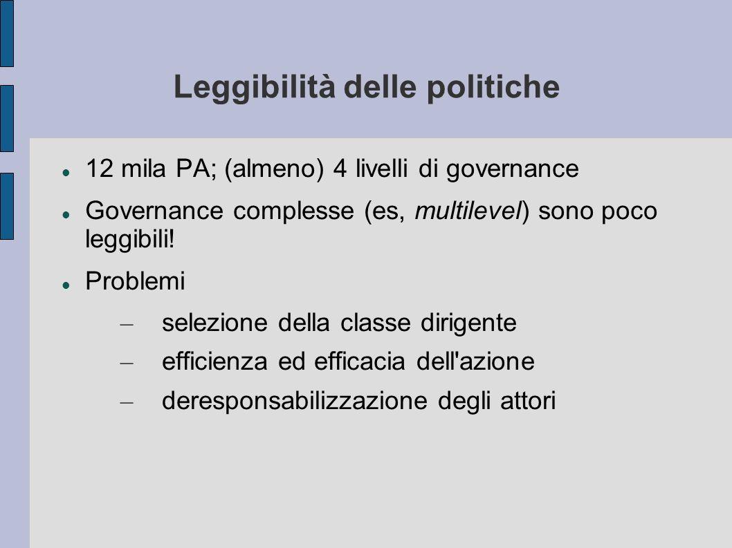 Leggibilità delle politiche 12 mila PA; (almeno) 4 livelli di governance Governance complesse (es, multilevel) sono poco leggibili! Problemi – selezio