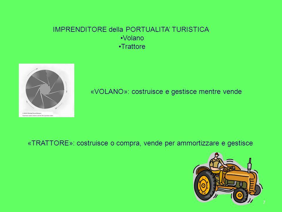 7 IMPRENDITORE della PORTUALITA TURISTICA Volano Trattore «VOLANO»: costruisce e gestisce mentre vende «TRATTORE»: costruisce o compra, vende per ammo